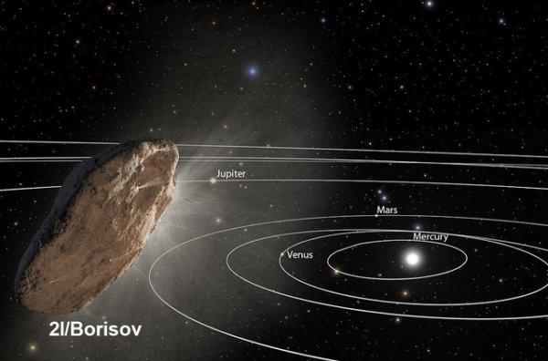 Une Comète interstellaire traverse bien notre système solaire