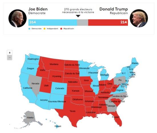 Elections américaines 2020 en direct : En Arizona, Trump réduit l'écart mais pas assez rapidement