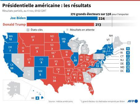 Elections américaines 2020 en direct : Le point sur les résultats