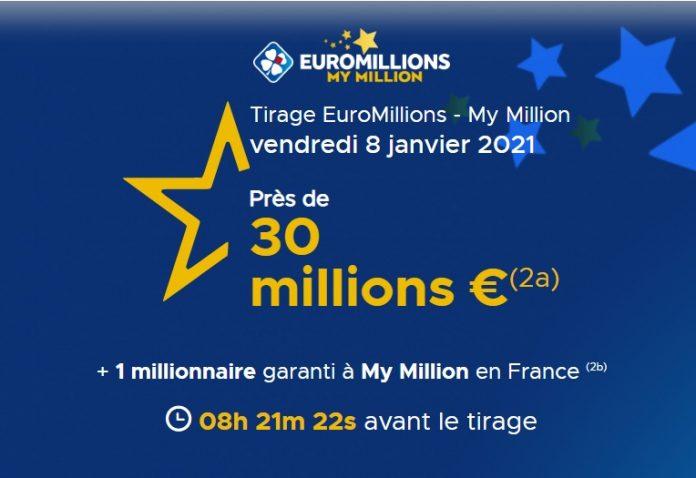 Résultat EuroMillions : Personne n'a remporté la cagnotte de 30 millions d'euros